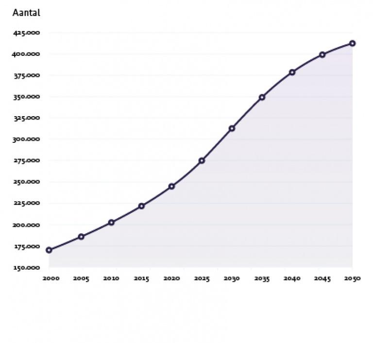 Alzheimer graph.jpg