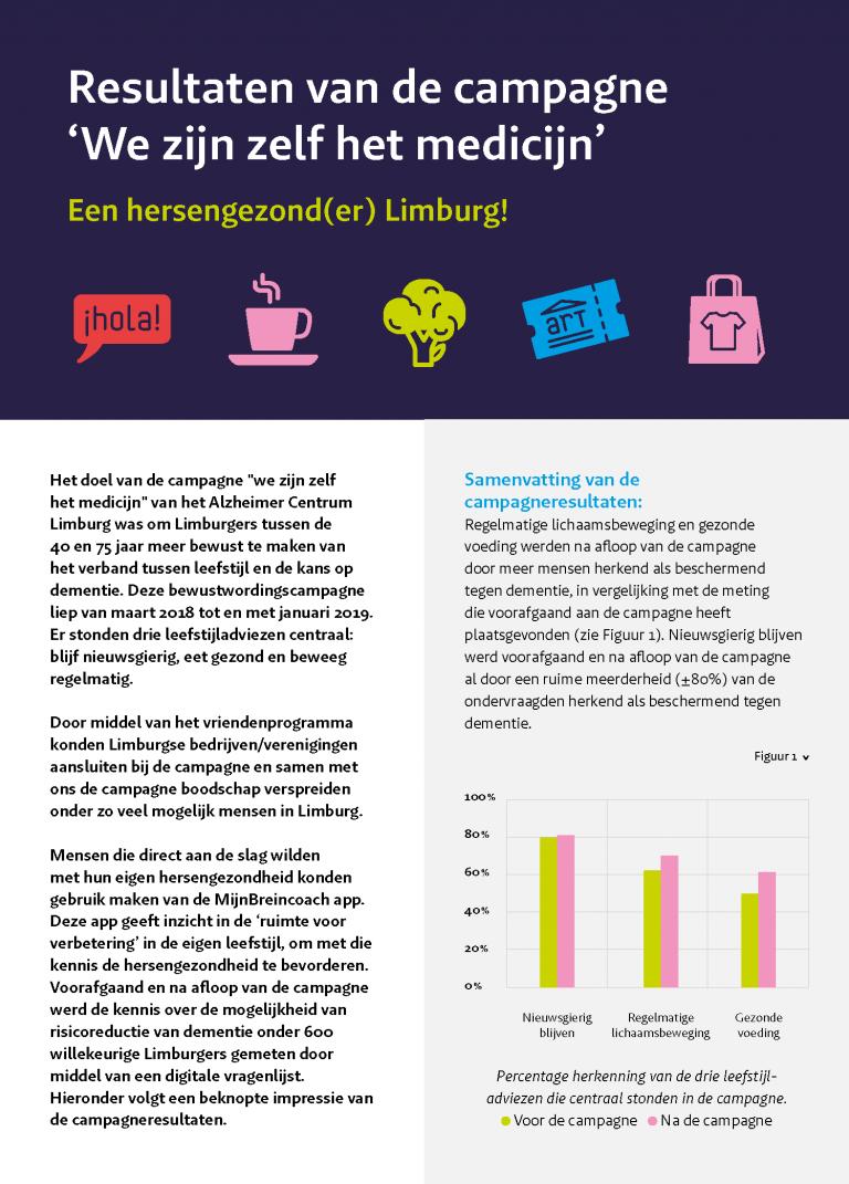 Infographic campagneresultaten deel 1